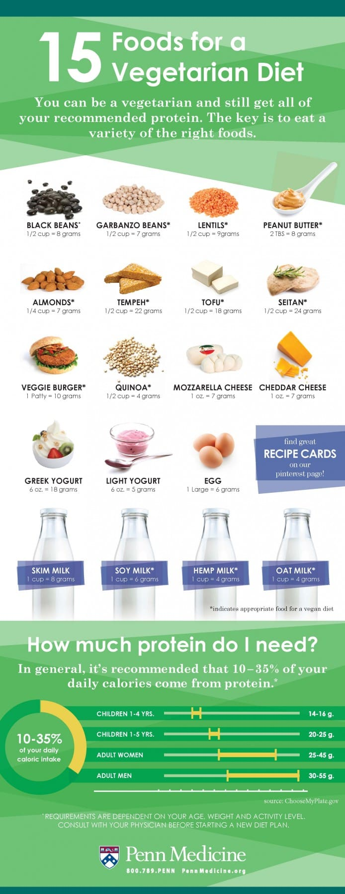 15-foods-for-a-vegetarian-diet_51e453bde7b46_w694.jpg
