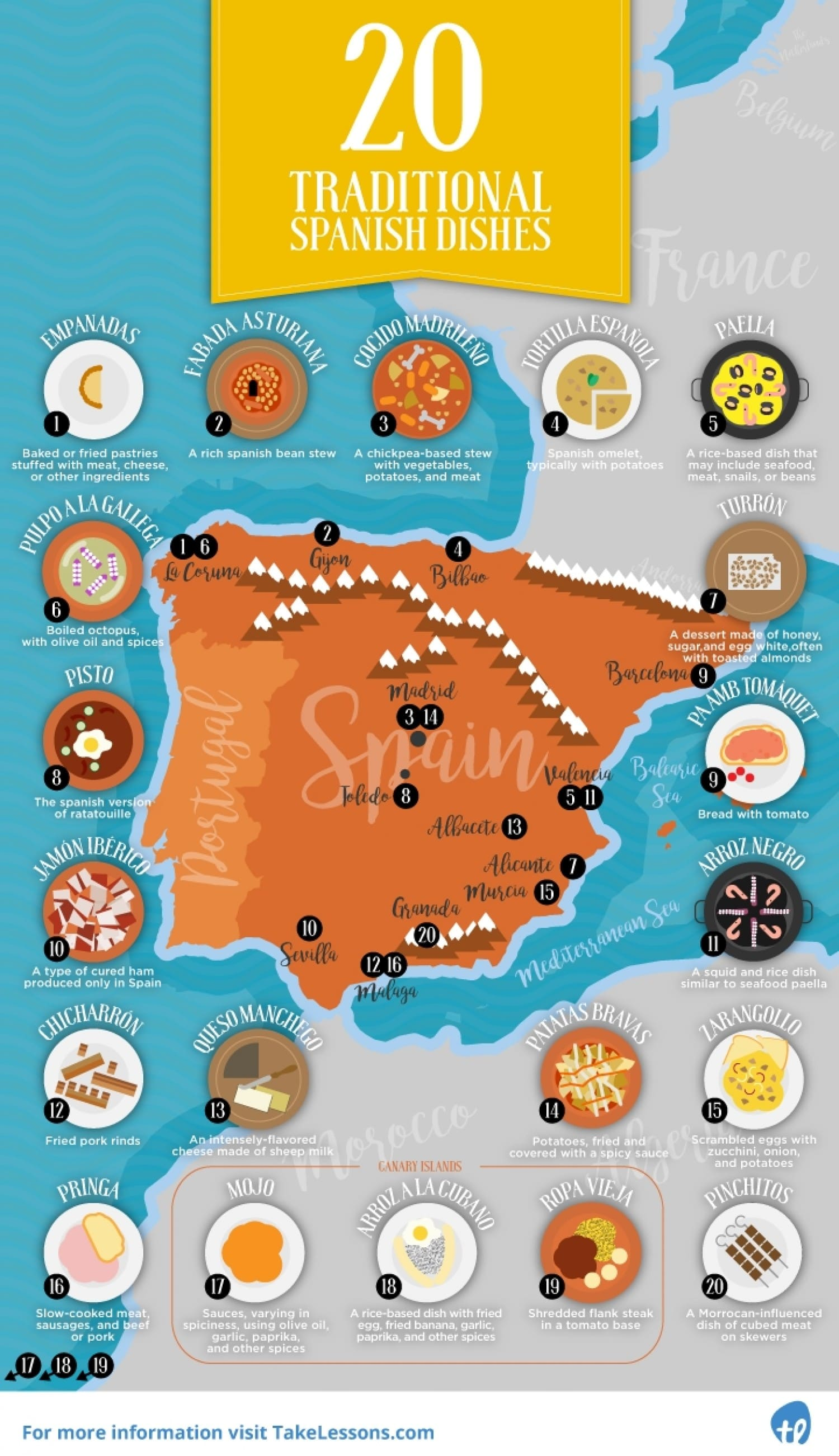 20-delicious-spanish-dishes-to-know_56f2c3b467668_w1500.jpg