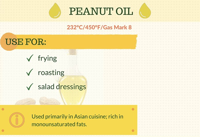 cooking-oil-smoke-points_55b1f4aaa6a9c