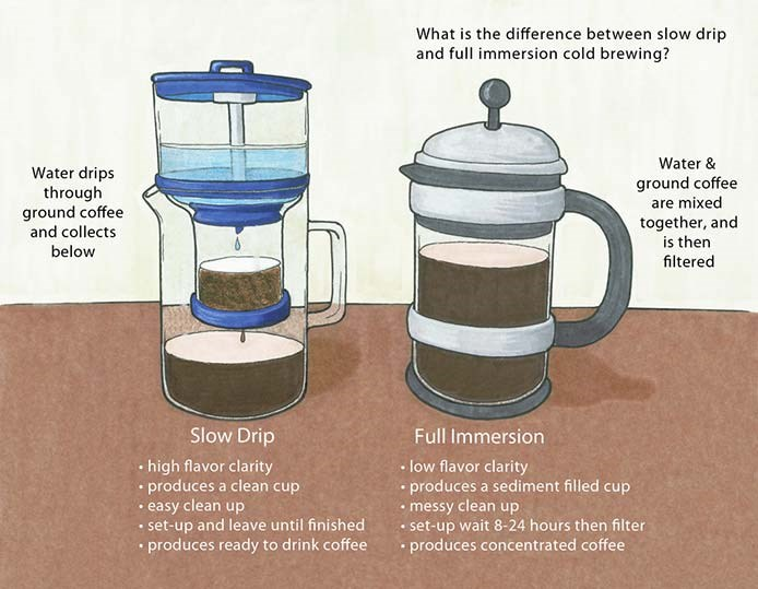 differenze-macchine-del-caffè-infusione