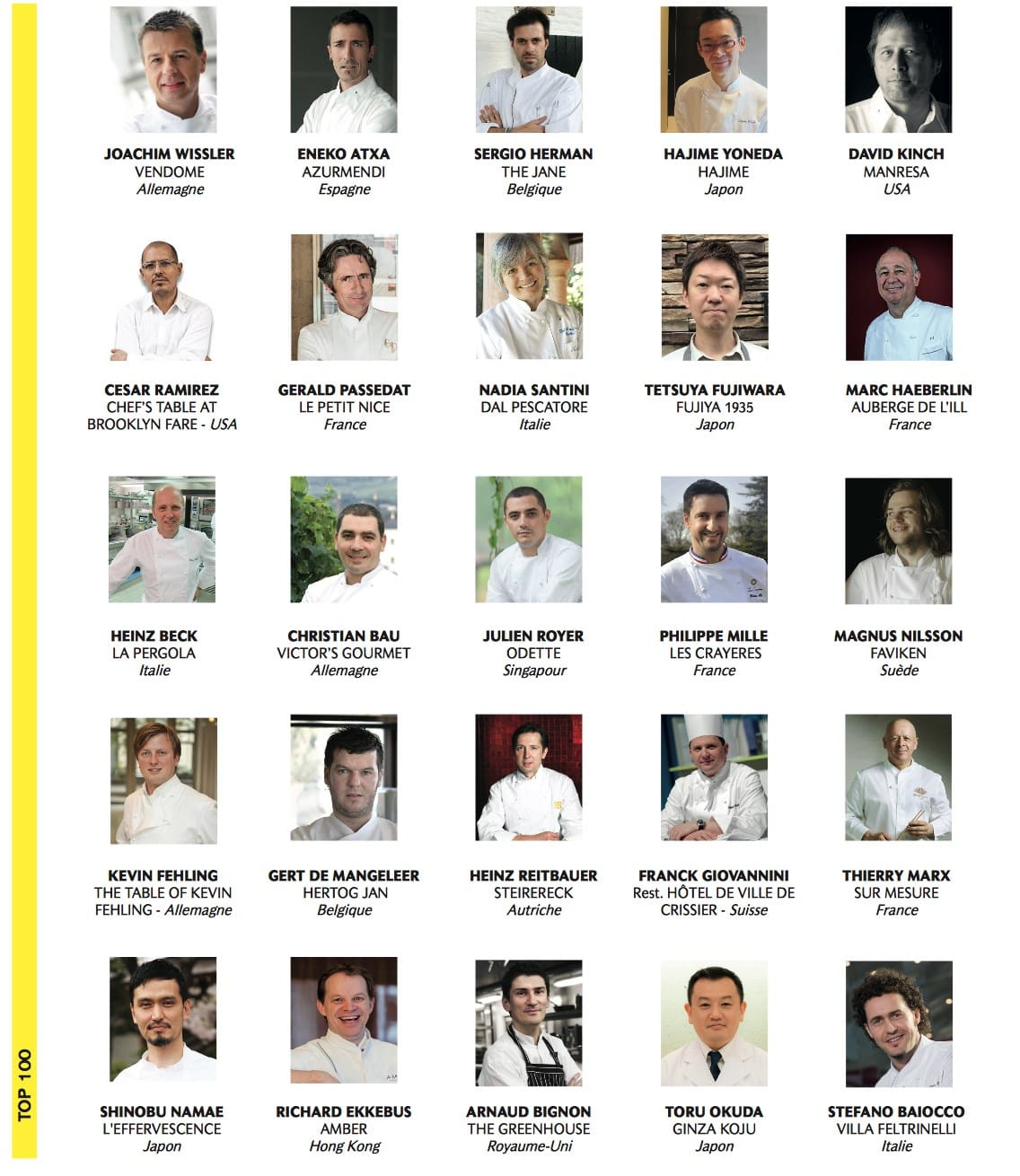 the chef 2017