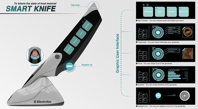 smart-knife-coltelli-tecnologici