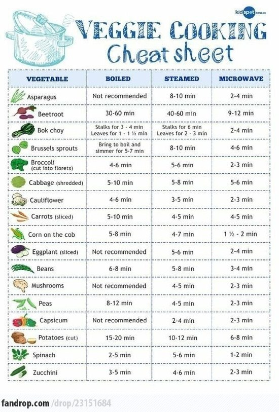veggie-cooking-sheet_5176107f25fea
