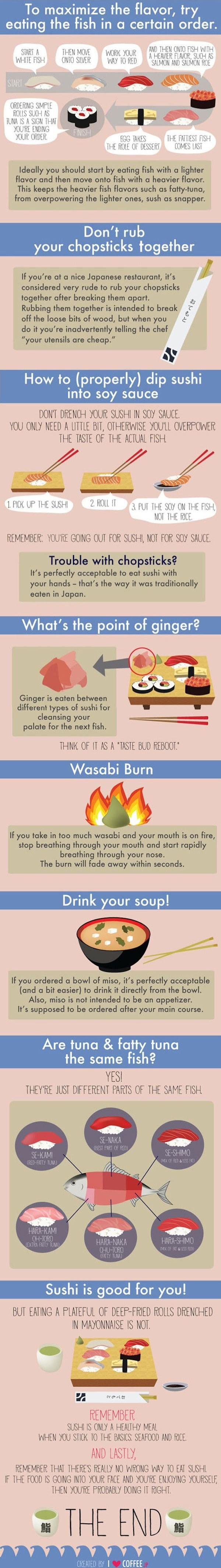 come-mangiare-il-sushi-infografica