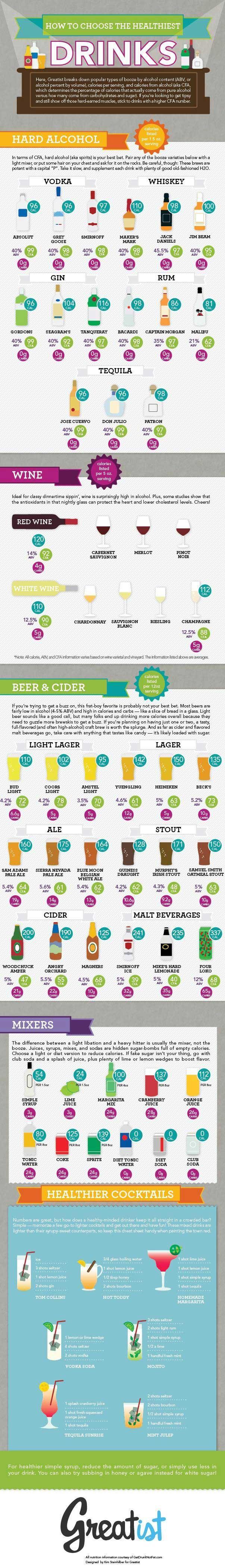 infografica-cocktail-meno-calorici