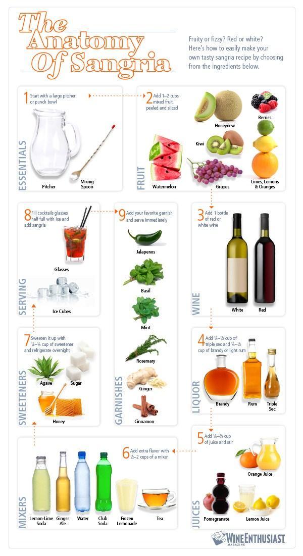 ricetta-sangria-infografica