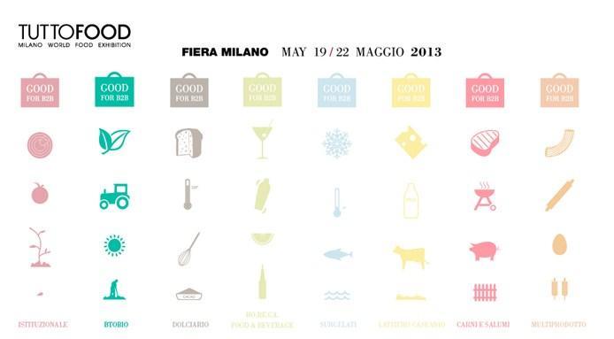 tutto-food-2013-programma